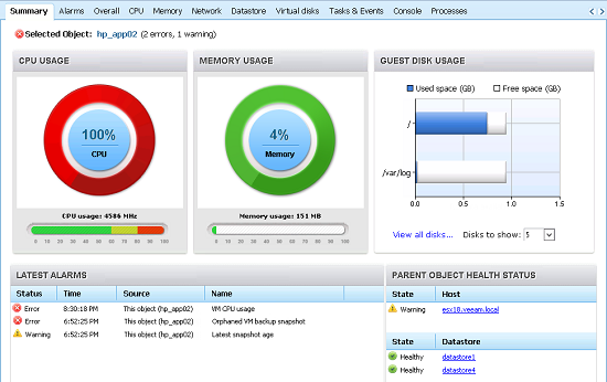 image veeam one solution virtualisation