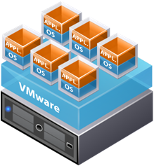 image vmware esxi virtualisation